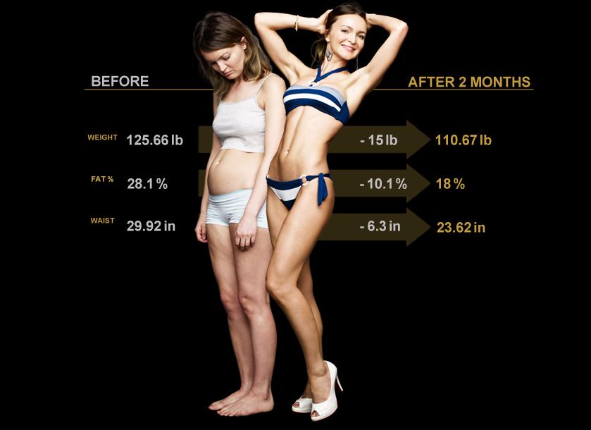 perdere peso sulle cosce